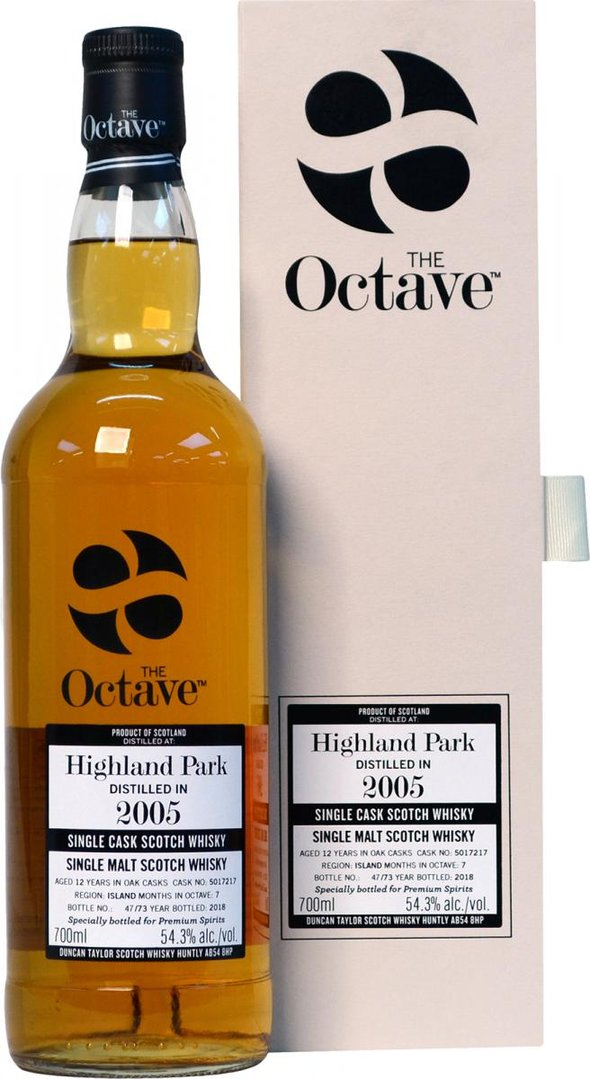 The Octave Highland Park 2005